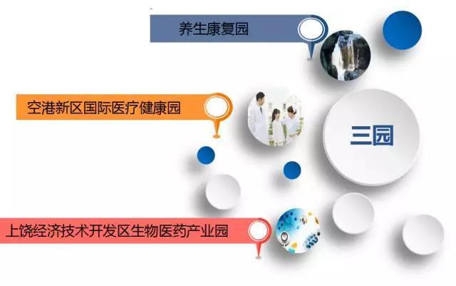 万年龟科技有限公�_江西汉氏联合干细胞科技有限公司受邀参加中国国际医疗旅游展览会